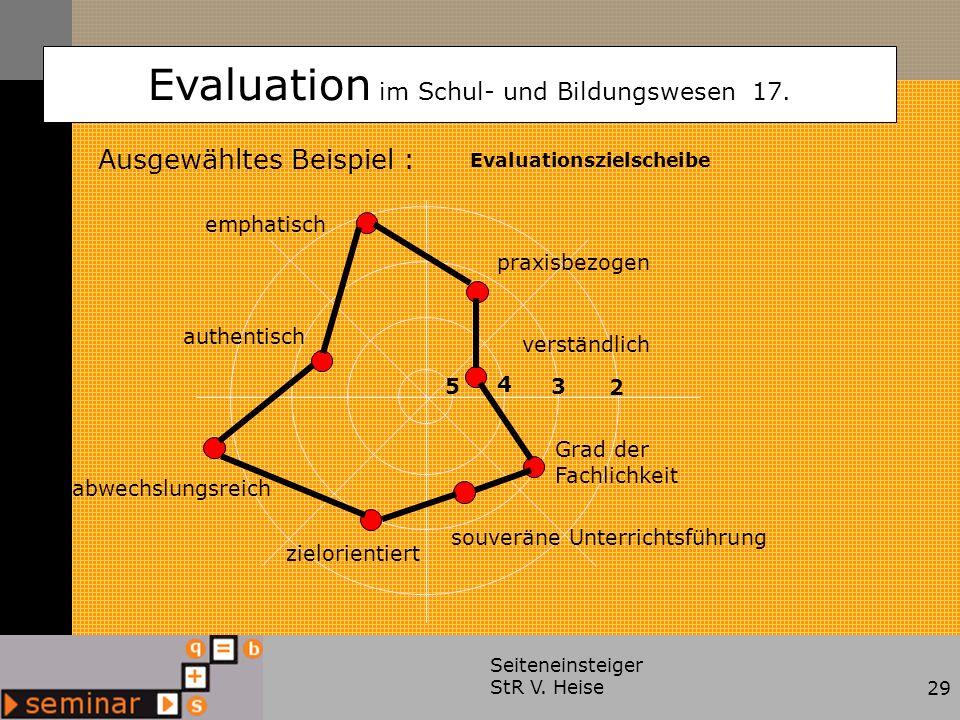 Evaluation im Schul- und Bildungswesen 17.