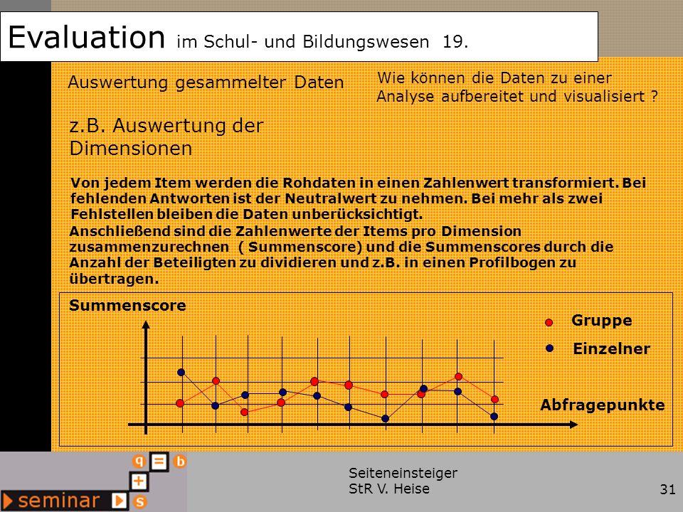 Evaluation im Schul- und Bildungswesen 19.
