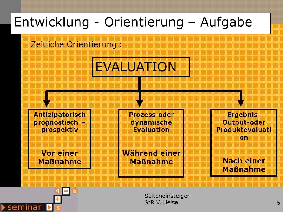 Entwicklung - Orientierung – Aufgabe