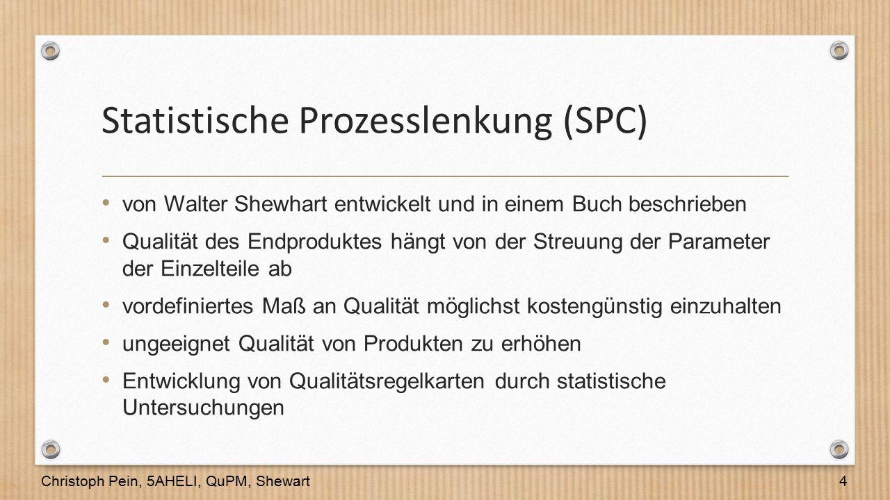 Statistische Prozesslenkung (SPC)