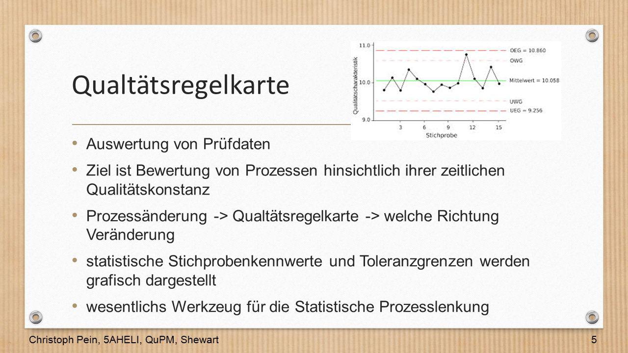 Qualtätsregelkarte Auswertung von Prüfdaten