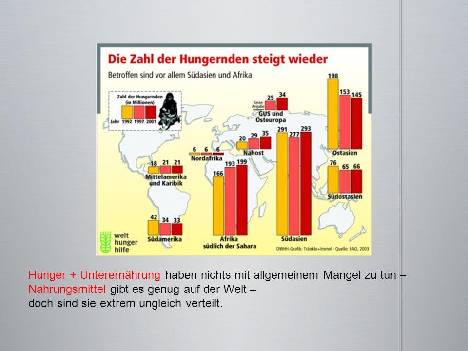 Hunger + Unterernährung haben nichts mit allgemeinem Mangel zu tun –