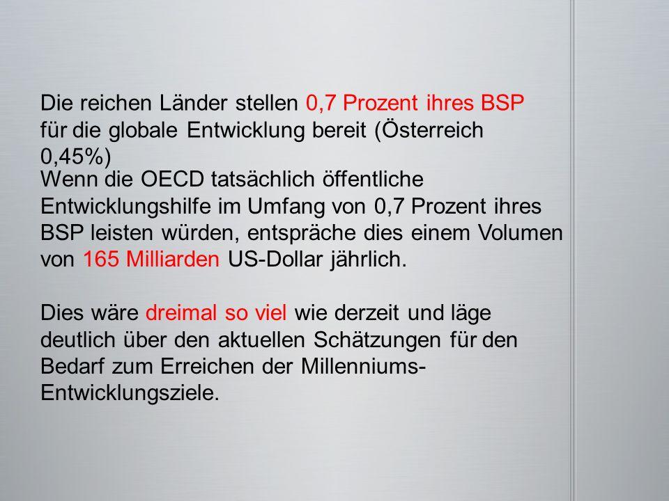 Die reichen Länder stellen 0,7 Prozent ihres BSP für die globale Entwicklung bereit (Österreich 0,45%)