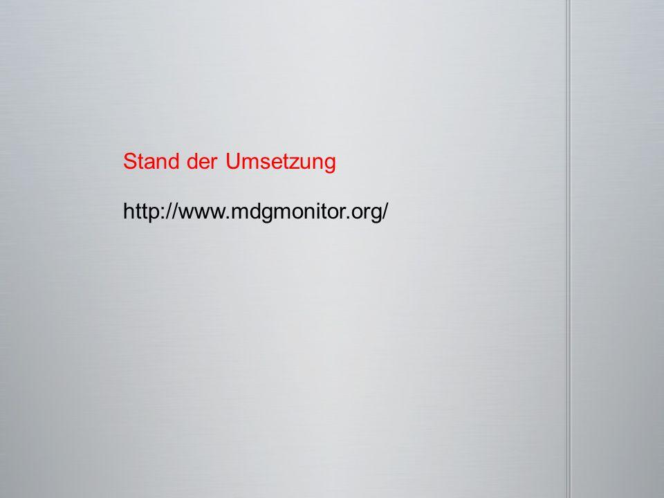 Stand der Umsetzung http://www.mdgmonitor.org/