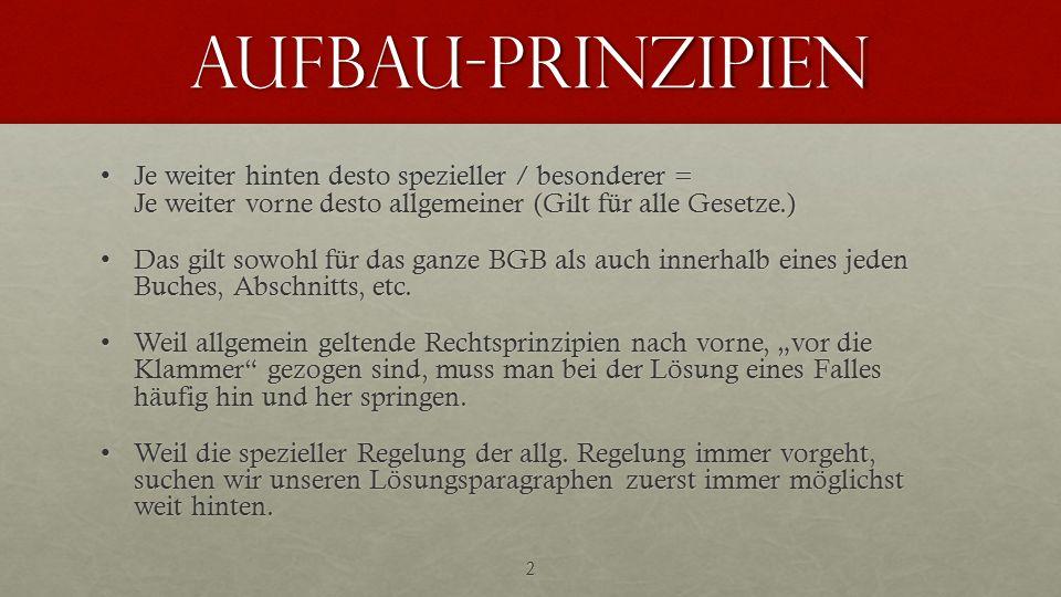 Aufbau-Prinzipien Je weiter hinten desto spezieller / besonderer = Je weiter vorne desto allgemeiner (Gilt für alle Gesetze.)