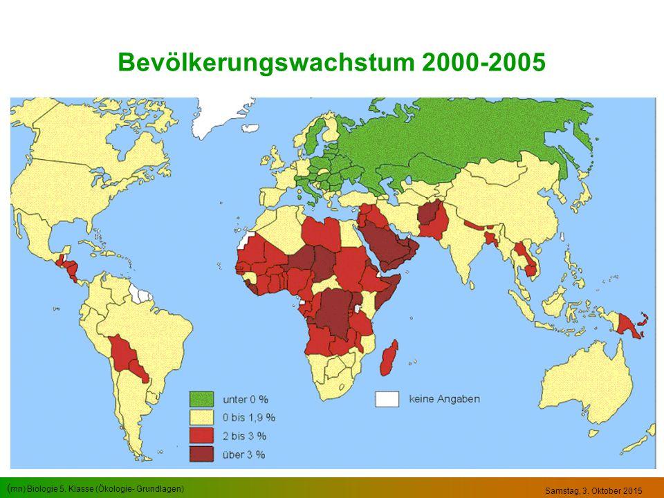 Bevölkerungswachstum 2000-2005