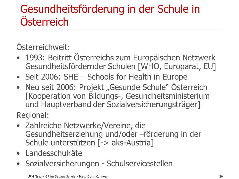 Gesundheitsförderung in der Schule in Österreich