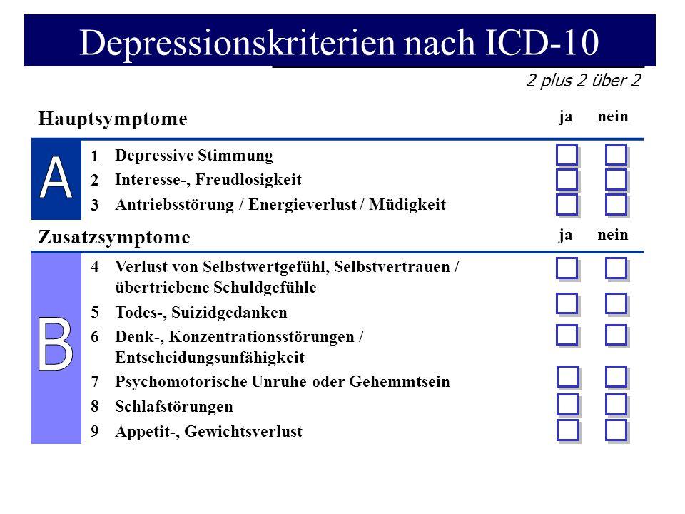 Depressionskriterien nach ICD-10