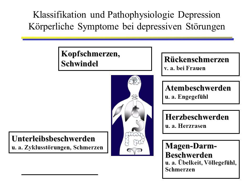 Klassifikation und Pathophysiologie Depression Körperliche Symptome bei depressiven Störungen