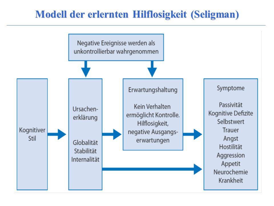 Modell der erlernten Hilflosigkeit (Seligman)