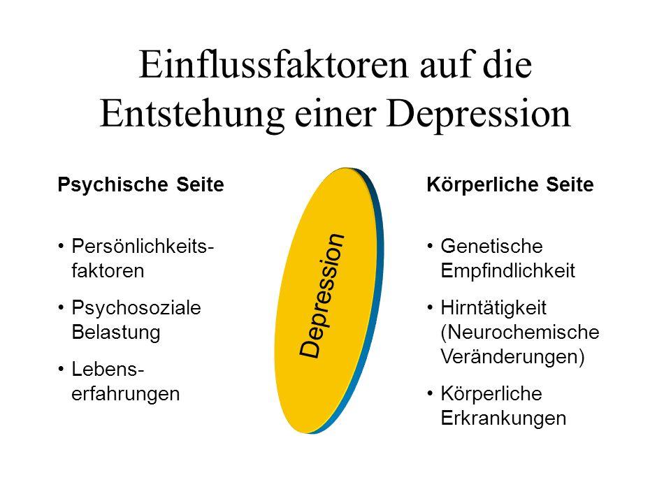 Einflussfaktoren auf die Entstehung einer Depression