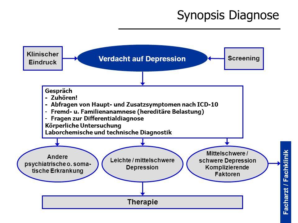 Verdacht auf Depression