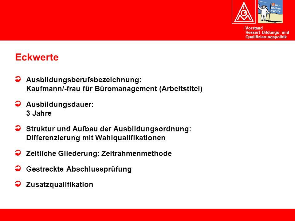 Eckwerte Ausbildungsberufsbezeichnung: Kaufmann/-frau für Büromanagement (Arbeitstitel) Ausbildungsdauer: 3 Jahre.