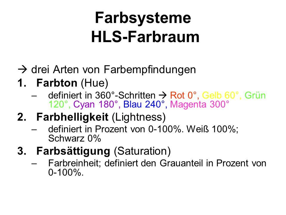 Farbsysteme HLS-Farbraum