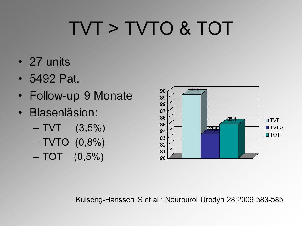 TVT > TVTO & TOT 27 units 5492 Pat. Follow-up 9 Monate
