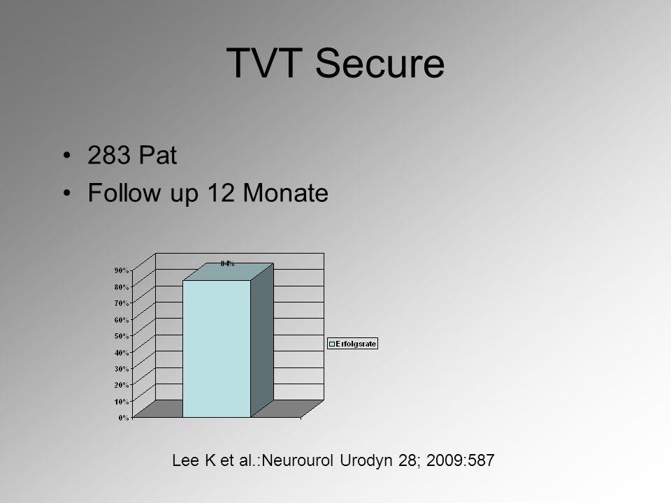 TVT Secure 283 Pat Follow up 12 Monate
