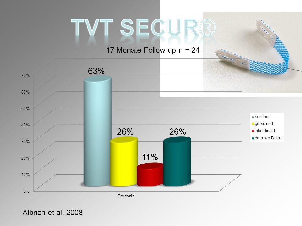 TVT secur® 17 Monate Follow-up n = 24 Albrich et al. 2008