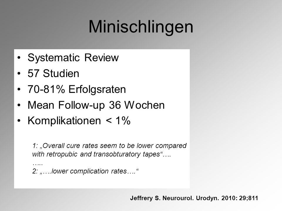 Minischlingen Systematic Review 57 Studien 70-81% Erfolgsraten