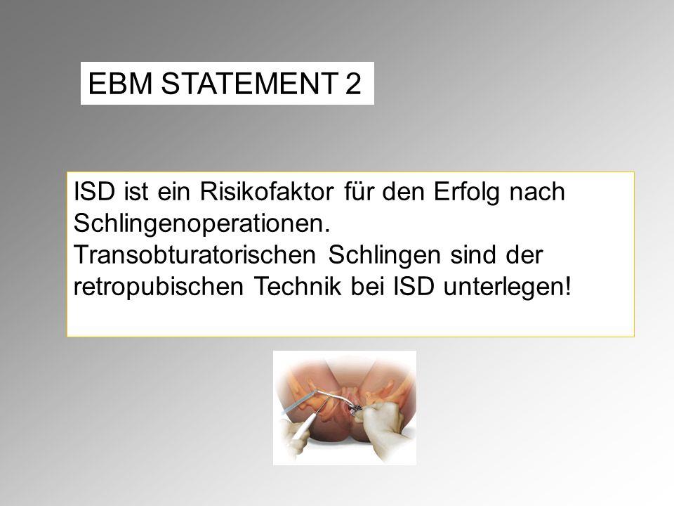 EBM STATEMENT 2 ISD ist ein Risikofaktor für den Erfolg nach Schlingenoperationen.