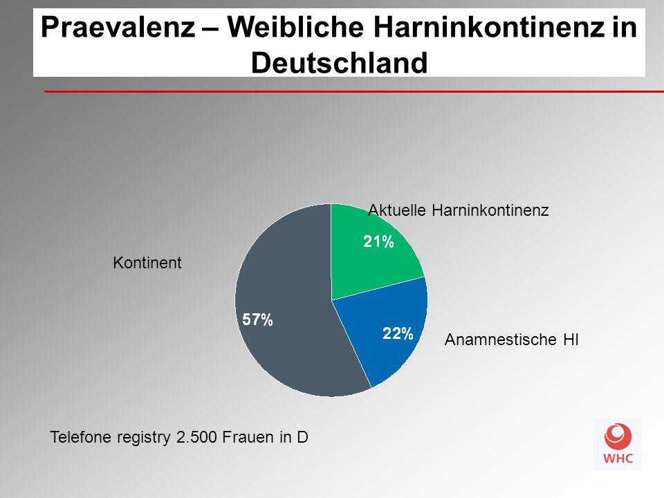 Praevalenz – Weibliche Harninkontinenz in Deutschland