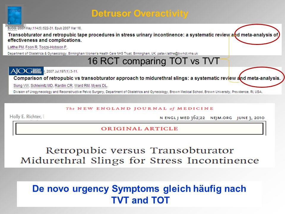 De novo urgency Symptoms gleich häufig nach
