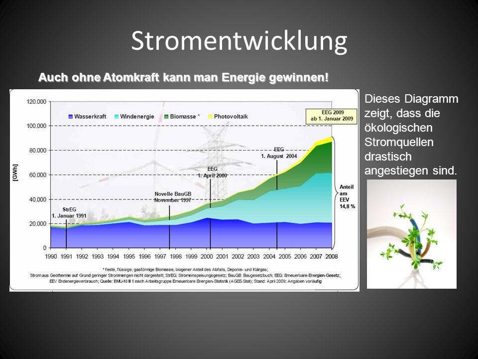 Stromentwicklung Auch ohne Atomkraft kann man Energie gewinnen!
