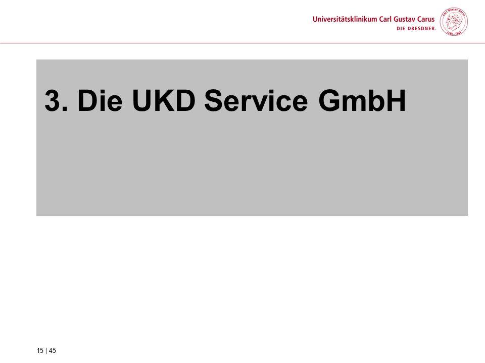3. Die UKD Service GmbH