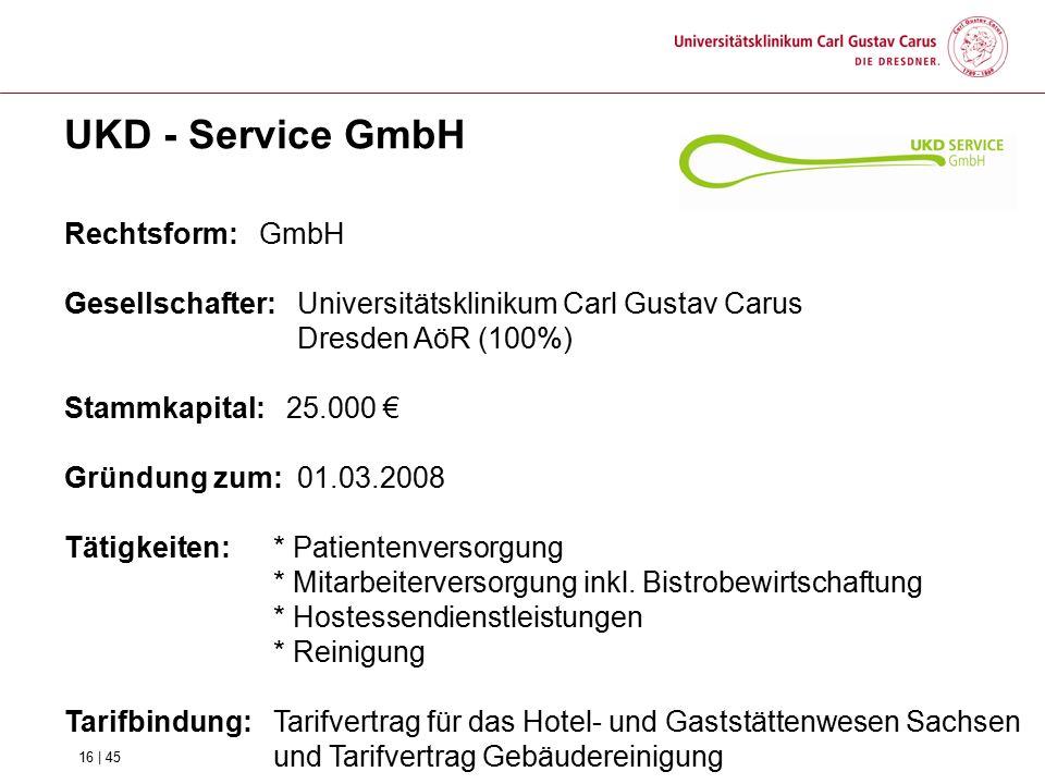 UKD - Service GmbH Rechtsform: GmbH