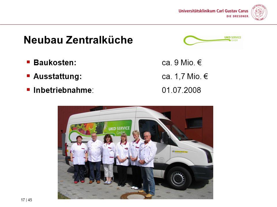 Neubau Zentralküche Baukosten: ca. 9 Mio. €
