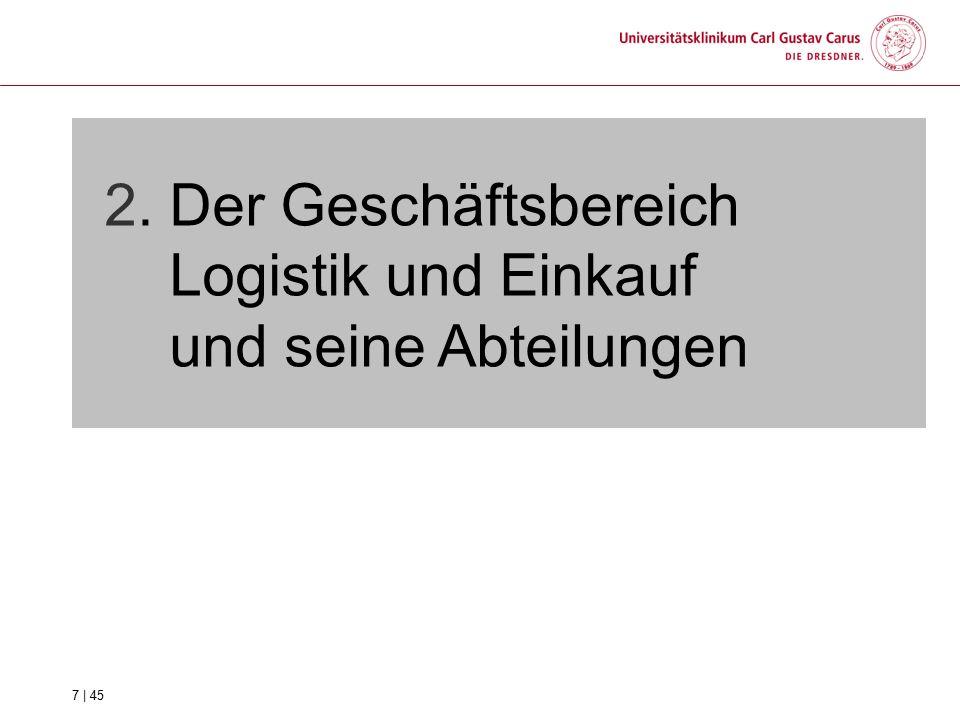 2. Der Geschäftsbereich Logistik und Einkauf und seine Abteilungen
