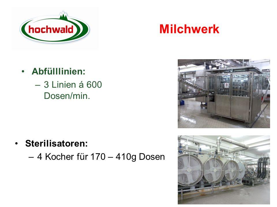 Milchwerk Abfülllinien: 3 Linien á 600 Dosen/min. Sterilisatoren: