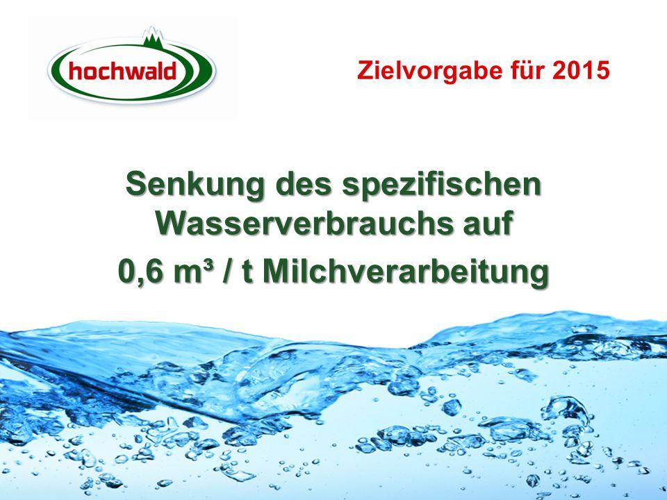 Senkung des spezifischen Wasserverbrauchs auf