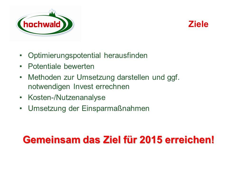 Gemeinsam das Ziel für 2015 erreichen!