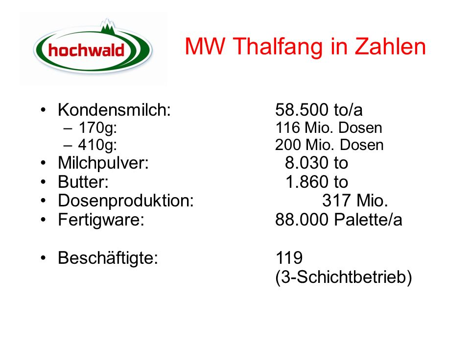 MW Thalfang in Zahlen Kondensmilch: 58.500 to/a Milchpulver: 8.030 to