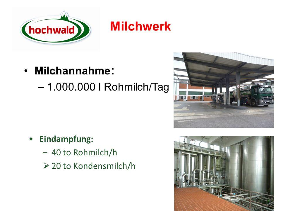 Milchwerk Milchannahme: 1.000.000 l Rohmilch/Tag Eindampfung: