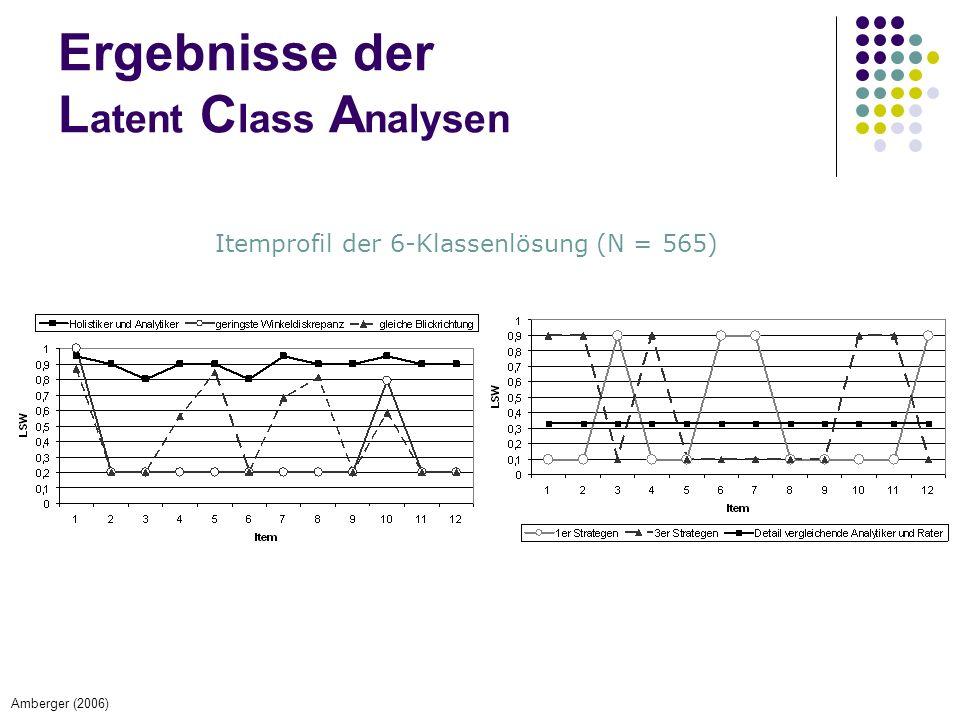 Ergebnisse der Latent Class Analysen