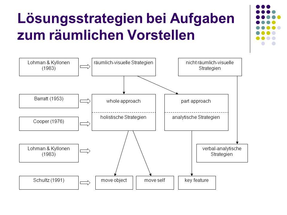 Lösungsstrategien bei Aufgaben zum räumlichen Vorstellen