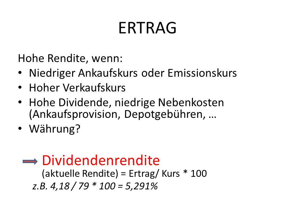 ERTRAG Dividendenrendite (aktuelle Rendite) = Ertrag/ Kurs * 100