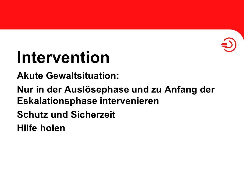 Intervention Akute Gewaltsituation: