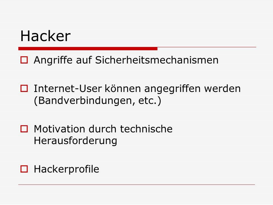 Hacker Angriffe auf Sicherheitsmechanismen
