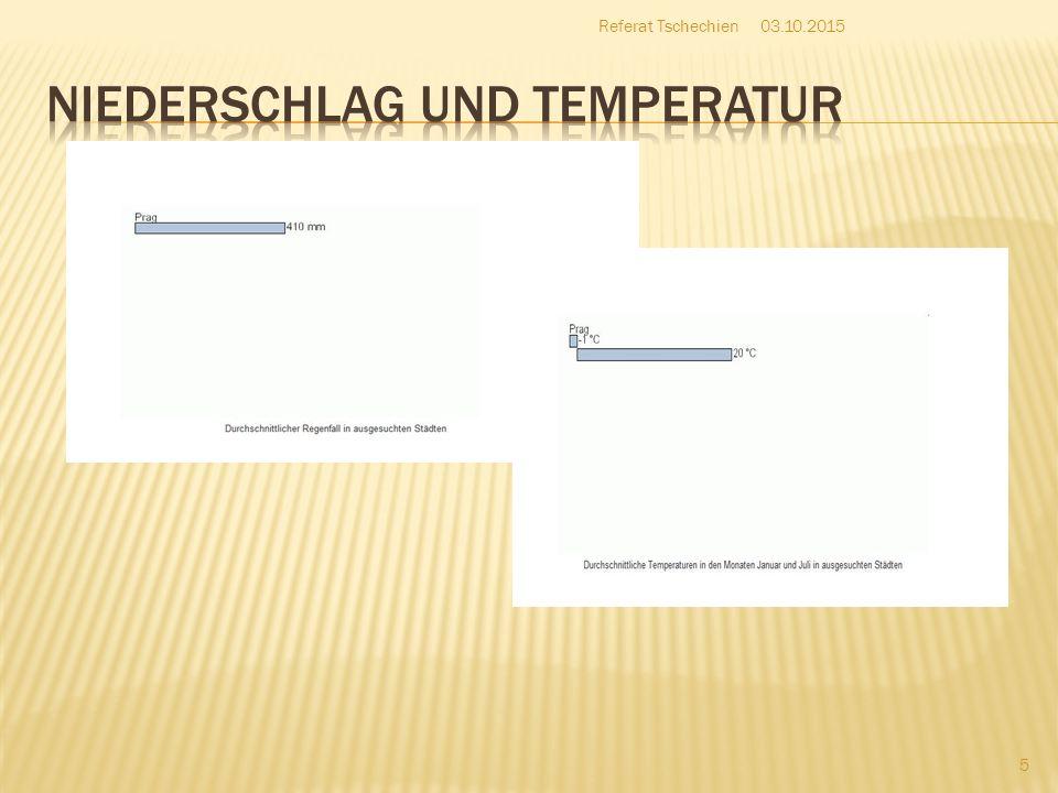 Niederschlag und Temperatur