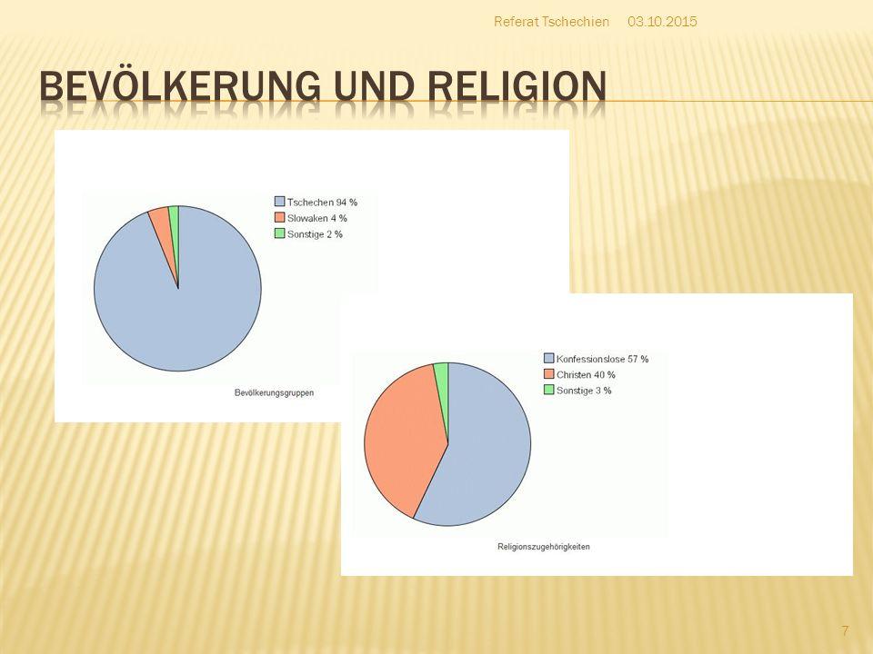 BEVÖLKERUNG UND RELIGION