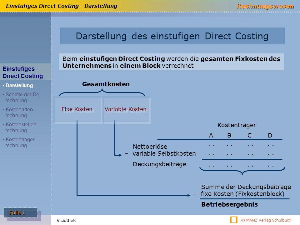 Darstellung des einstufigen Direct Costing