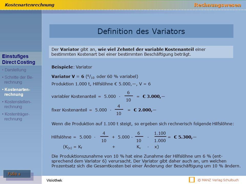 Definition des Variators
