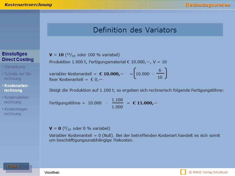 Definition des Variators