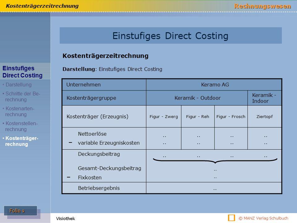 Einstufiges Direct Costing