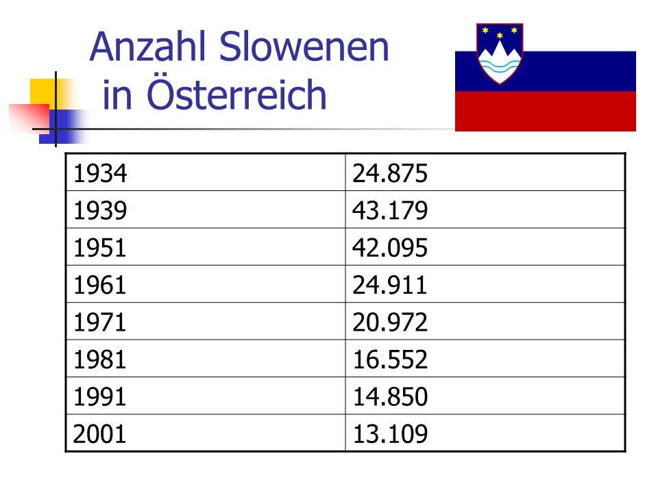 Anzahl Slowenen in Österreich