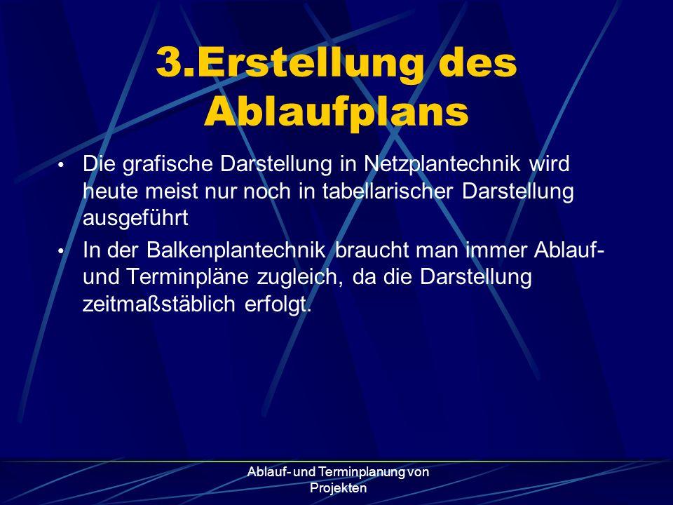 3.Erstellung des Ablaufplans