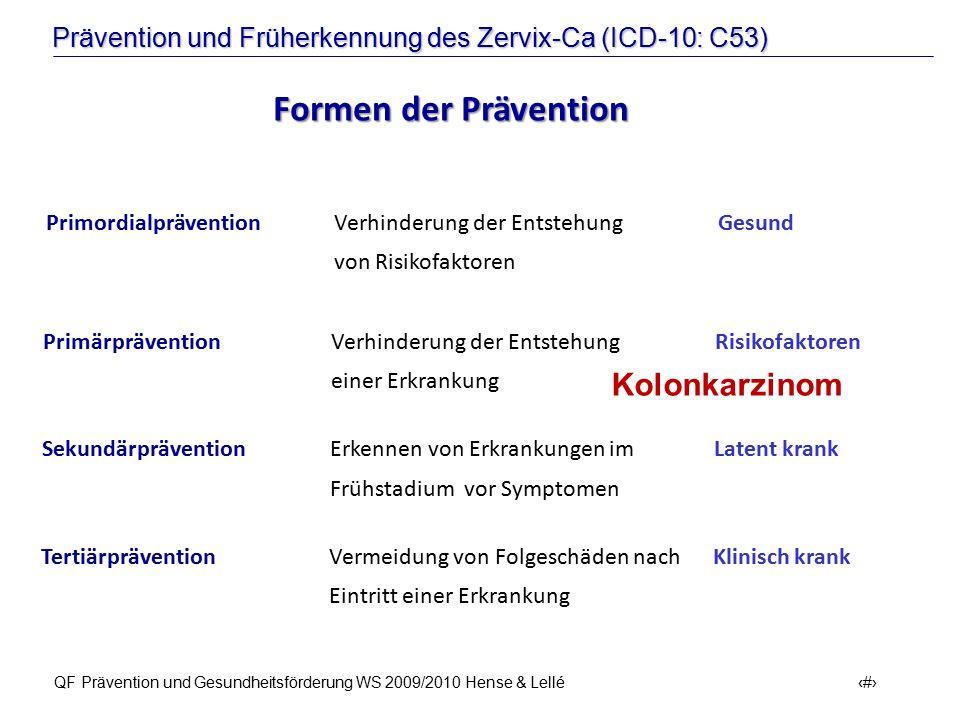 Formen der Prävention Kolonkarzinom