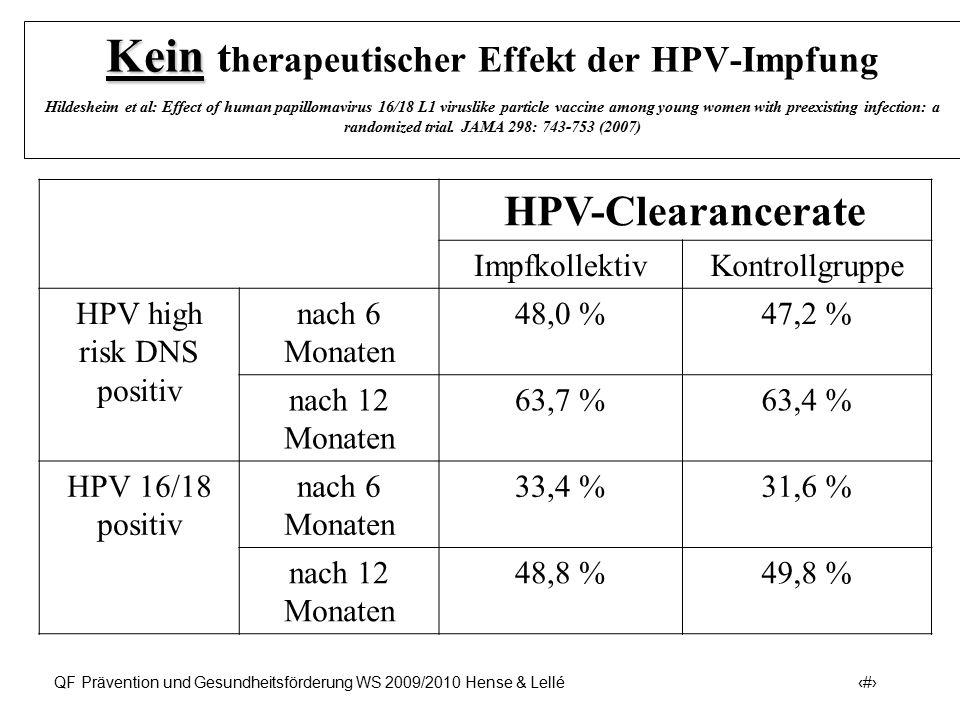HPV high risk DNS positiv